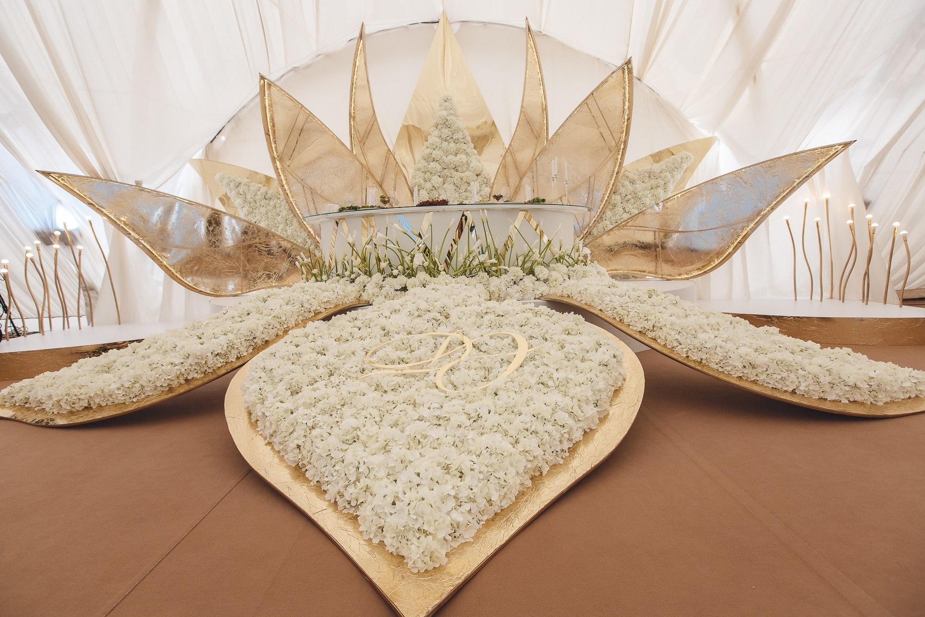 Как выбрать банкетный зал для свадьбы? -
